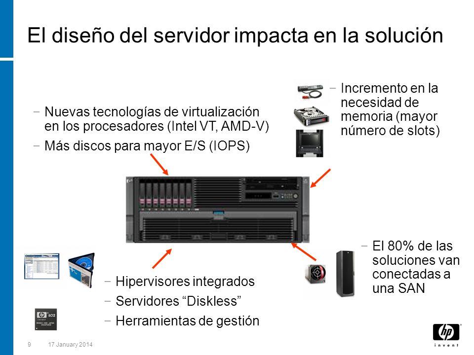 917 January 2014 El diseño del servidor impacta en la solución Nuevas tecnologías de virtualización en los procesadores (Intel VT, AMD-V) Más discos p