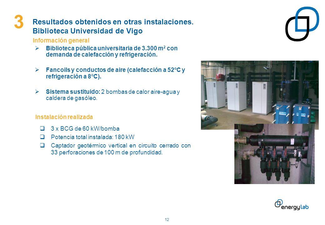 Biblioteca pública universitaria de 3.300 m 2 con demanda de calefacción y refrigeración. Fancoils y conductos de aire (calefacción a 52ºC y refrigera