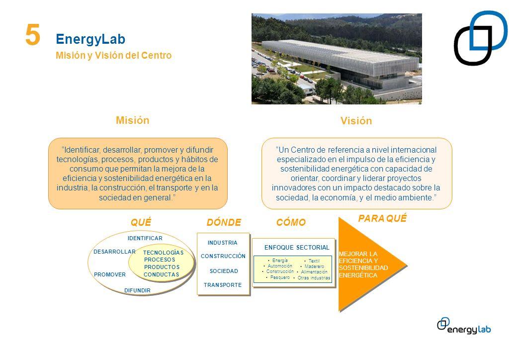 Misión Identificar, desarrollar, promover y difundir tecnologías, procesos, productos y hábitos de consumo que permitan la mejora de la eficiencia y s