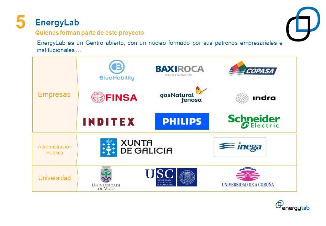 Empresas Universidad Administración Pública EnergyLab es un Centro abierto, con un núcleo formado por sus patronos empresariales e institucionales … Q