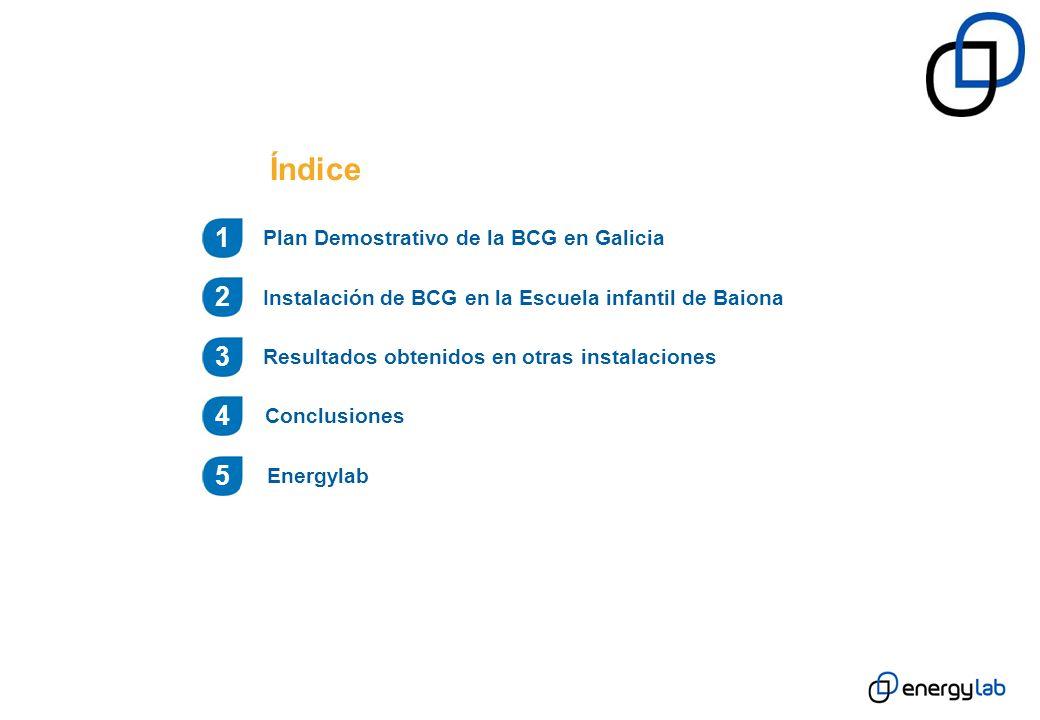 Índice 4 Conclusiones 1 Plan Demostrativo de la BCG en Galicia 3 Resultados obtenidos en otras instalaciones 5 Energylab 2 Instalación de BCG en la Es
