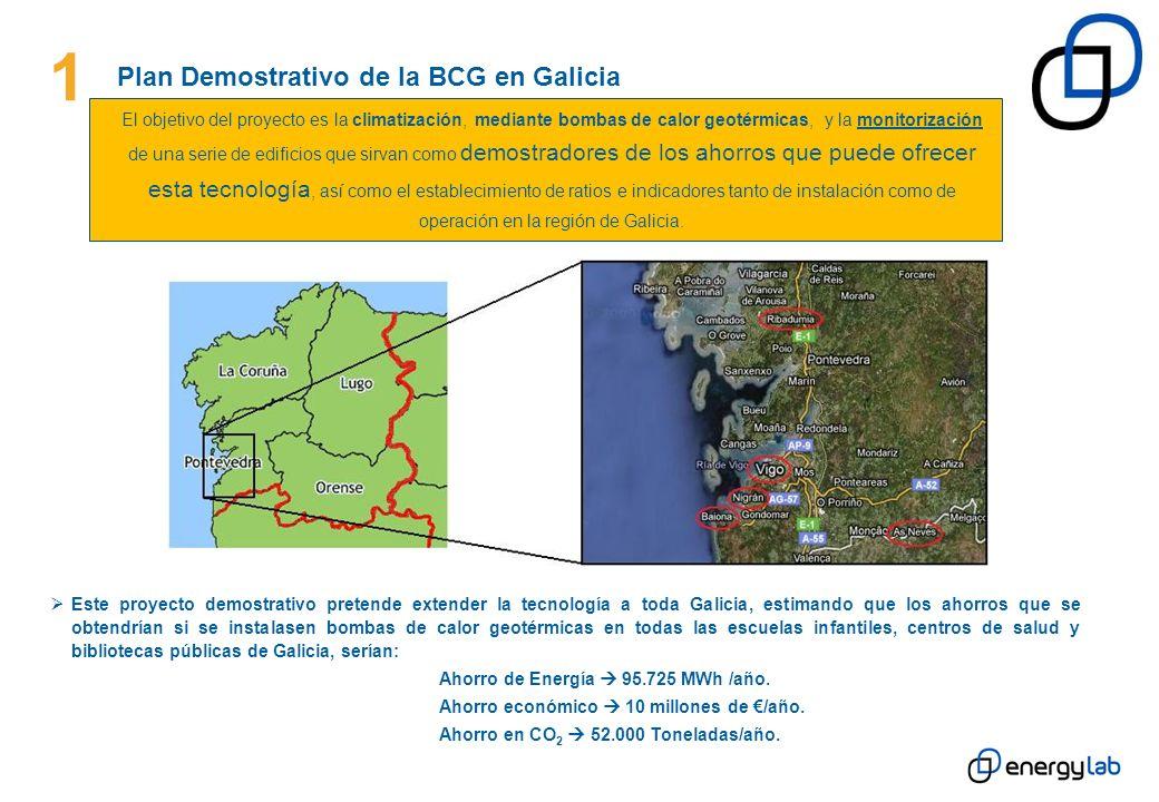 1 Plan Demostrativo de la BCG en Galicia El objetivo del proyecto es la climatización, mediante bombas de calor geotérmicas, y la monitorización de un