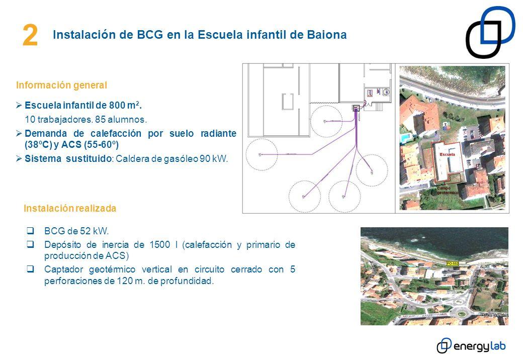 2 Instalación de BCG en la Escuela infantil de Baiona Escuela infantil de 800 m 2. 10 trabajadores. 85 alumnos. Demanda de calefacción por suelo radia