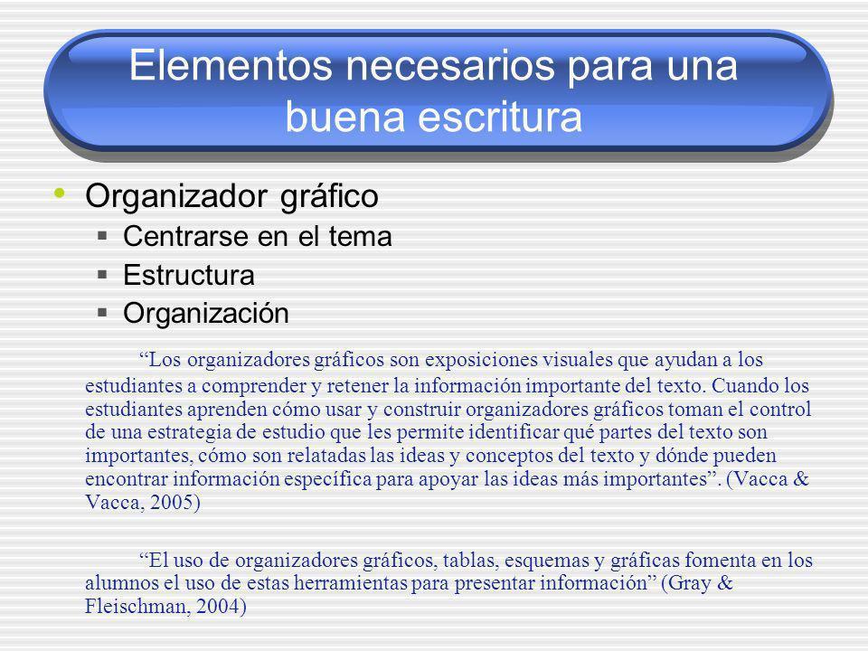 Elementos necesarios para una buena escritura Organizador gráfico Centrarse en el tema Estructura Organización Los organizadores gráficos son exposici
