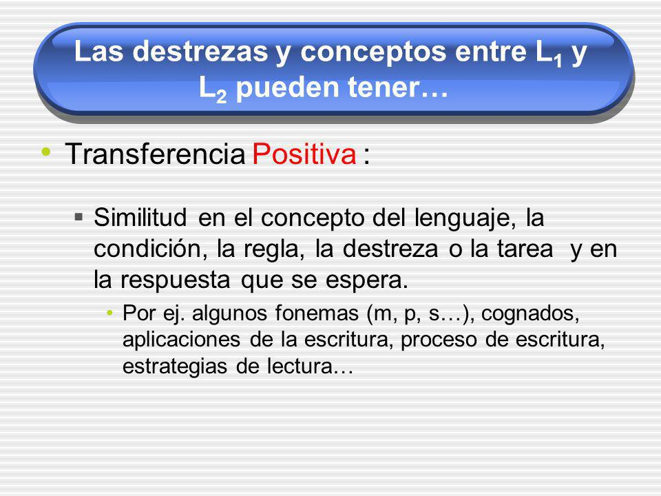 Las destrezas y conceptos entre L 1 y L 2 pueden tener… Transferencia Positiva : Similitud en el concepto del lenguaje, la condición, la regla, la des