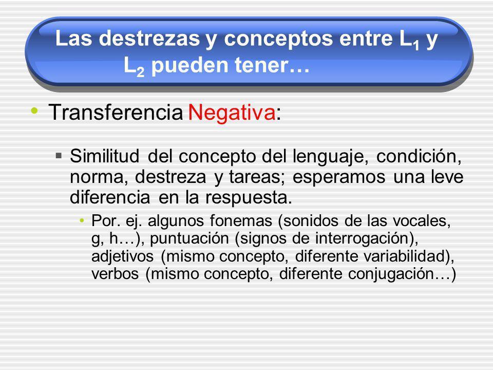 Las destrezas y conceptos entre L 1 y L 2 pueden tener… Transferencia Cero: La realización de la destreza en la primera lengua inhibe o detracta la realización de la destreza en la segunda.