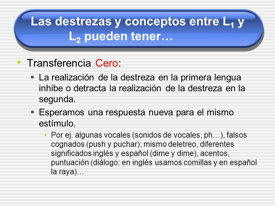 Las destrezas y conceptos entre L 1 y L 2 pueden tener… Transferencia Cero: La realización de la destreza en la primera lengua inhibe o detracta la re
