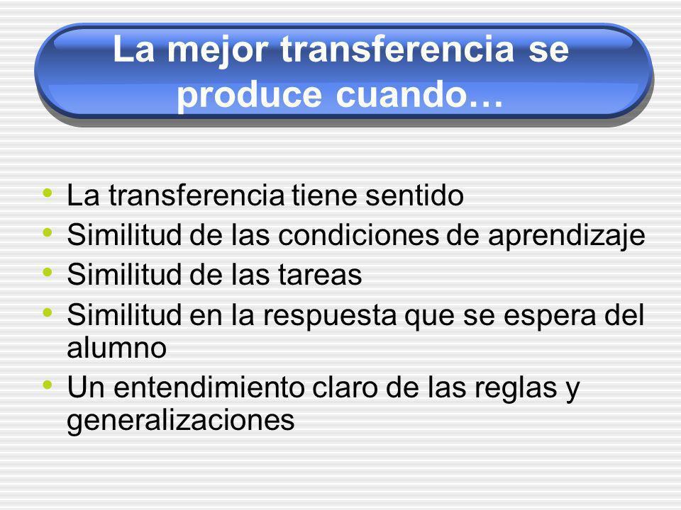 La mejor transferencia se produce cuando… La transferencia tiene sentido Similitud de las condiciones de aprendizaje Similitud de las tareas Similitud