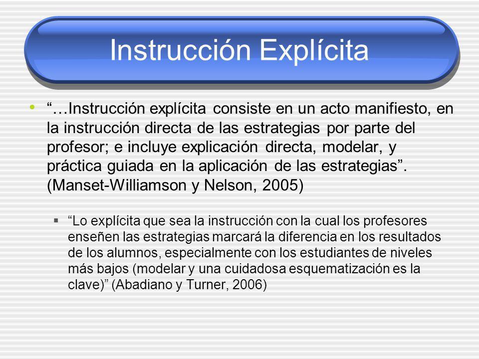 Instrucción Explícita …Instrucción explícita consiste en un acto manifiesto, en la instrucción directa de las estrategias por parte del profesor; e in