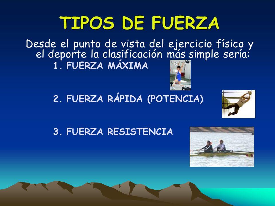 TIPOS DE FUERZA Desde el punto de vista del ejercicio físico y el deporte la clasificación más simple sería: 1. FUERZA MÁXIMA 2. FUERZA RÁPIDA (POTENC