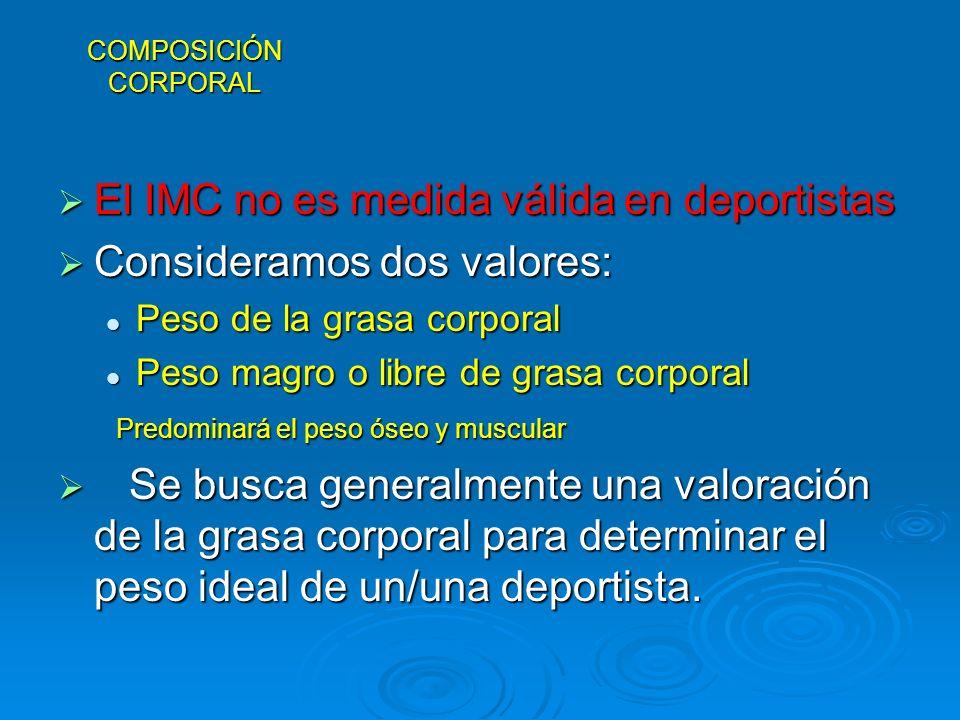 El IMC no es medida válida en deportistas El IMC no es medida válida en deportistas Consideramos dos valores: Consideramos dos valores: Peso de la gra
