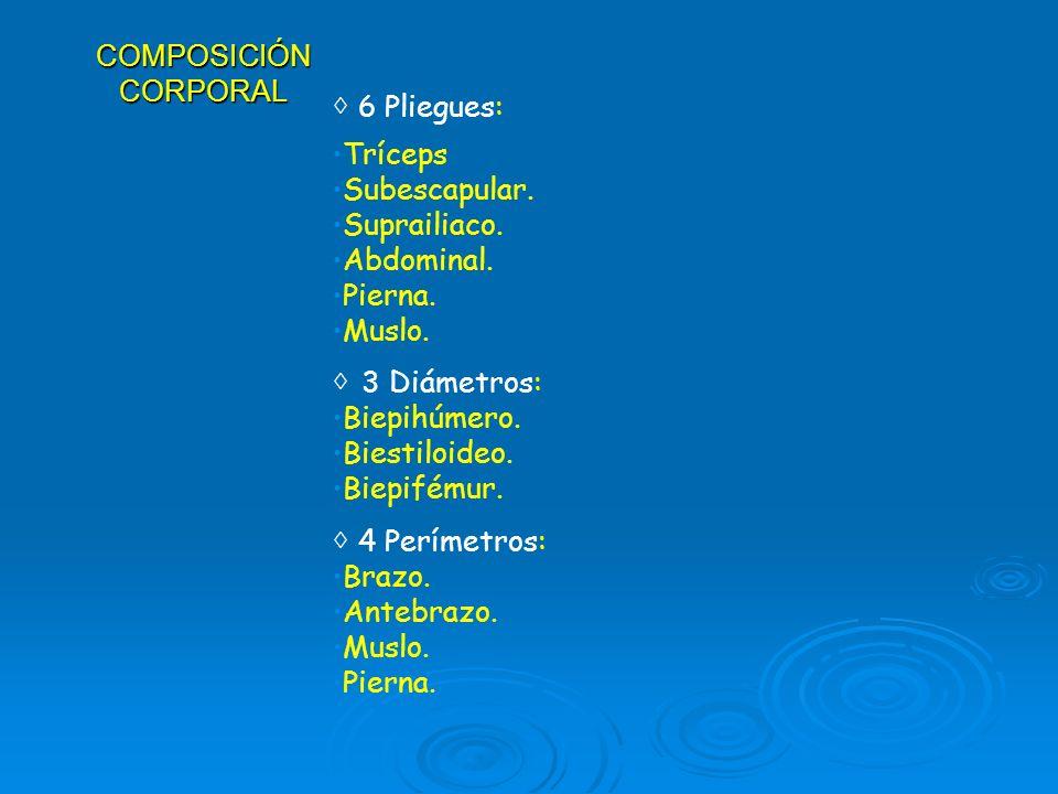 6 Pliegues: Tríceps Subescapular. Suprailiaco. Abdominal. Pierna. Muslo. 3 Diámetros: Biepihúmero. Biestiloideo. Biepifémur. 4 Perímetros: Brazo. Ante