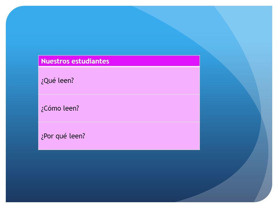 Estrategias antes de leer Predecir Mapa mental Título, subtítulos, fotos, pies de fotos Lista de palabras del cuento