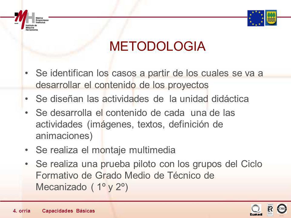 Capacidades Básicas4. orria METODOLOGIA Se identifican los casos a partir de los cuales se va a desarrollar el contenido de los proyectos Se diseñan l