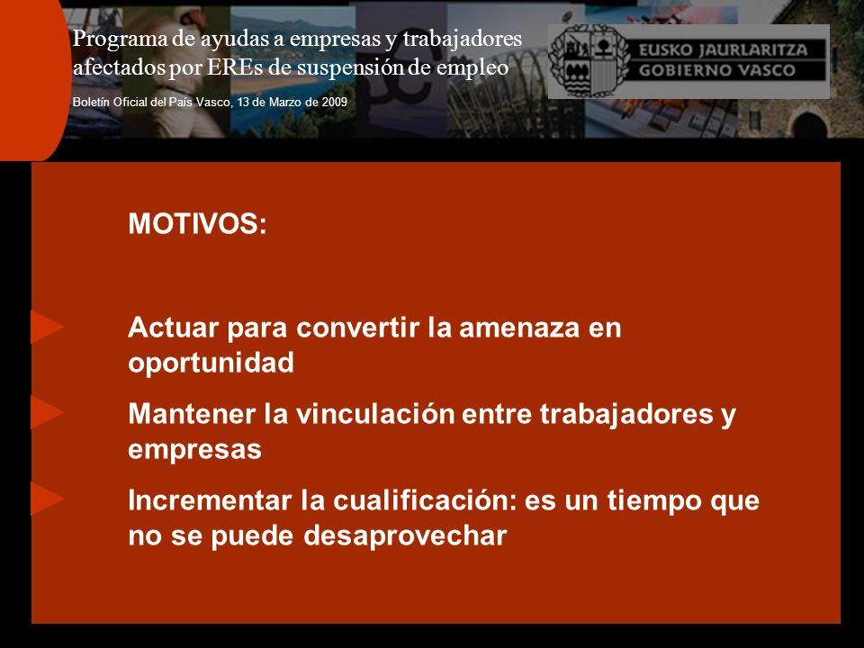 Programa de ayudas a empresas y trabajadores afectados por EREs de suspensión de empleo Boletín Oficial del País Vasco, 13 de Marzo de 2009 MOTIVOS: A