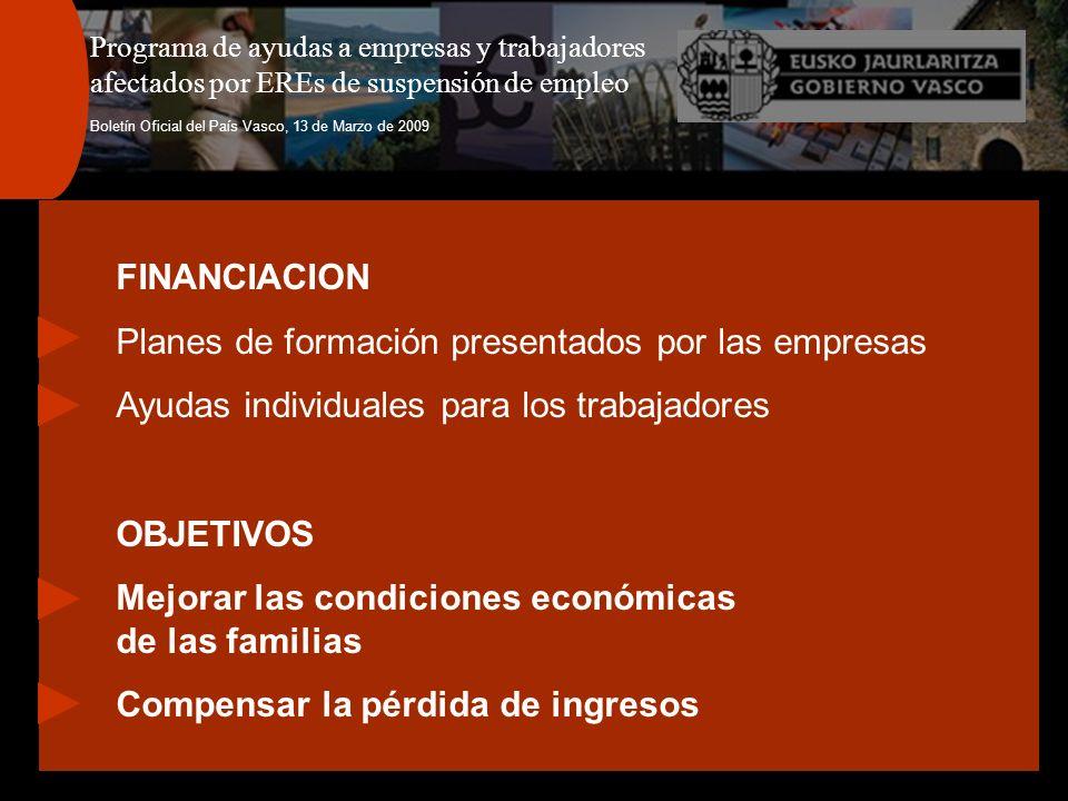 Programa de ayudas a empresas y trabajadores afectados por EREs de suspensión de empleo Boletín Oficial del País Vasco, 13 de Marzo de 2009 FINANCIACI