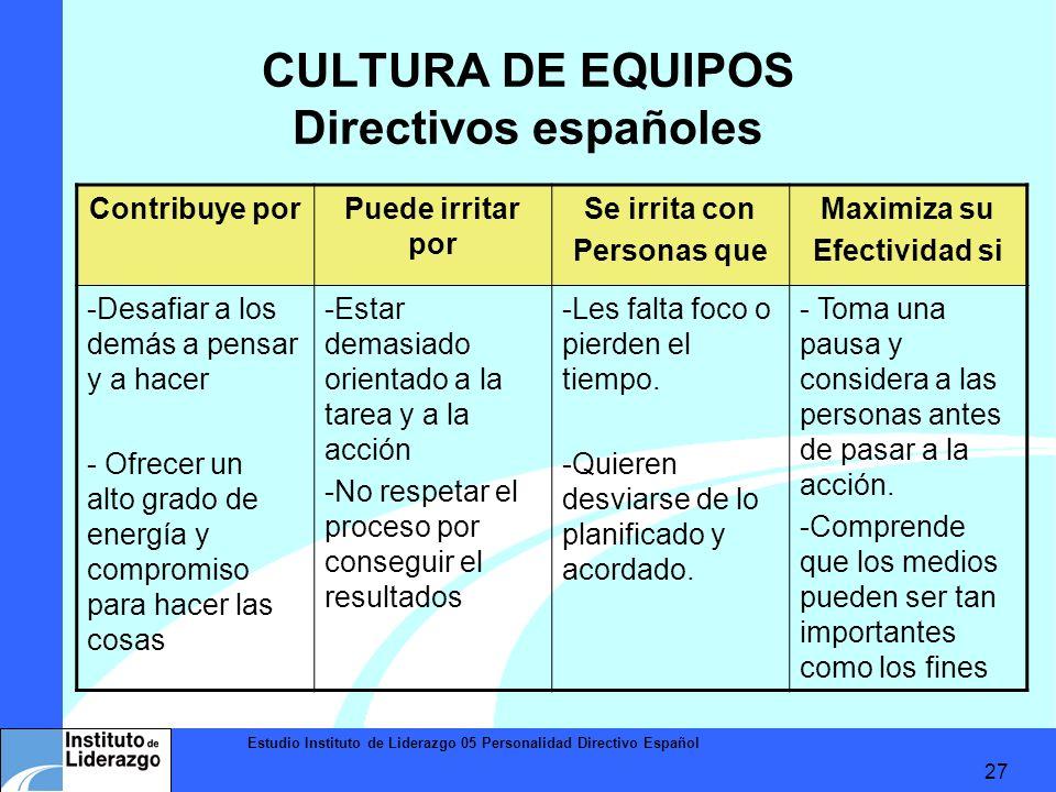 Estudio Instituto de Liderazgo 05 Personalidad Directivo Español 27 CULTURA DE EQUIPOS Directivos españoles Contribuye porPuede irritar por Se irrita