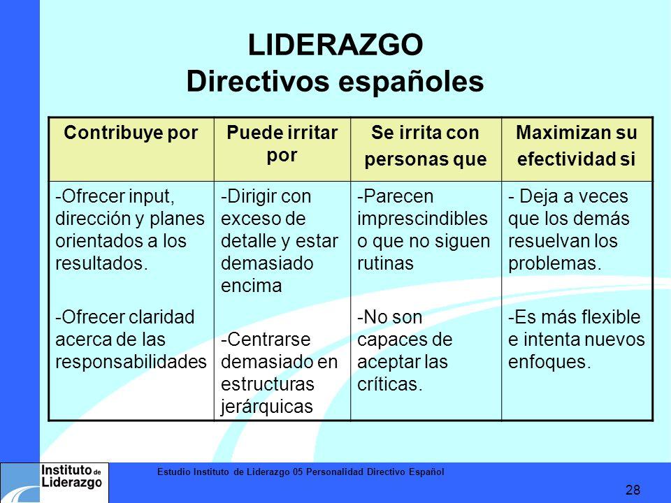 Estudio Instituto de Liderazgo 05 Personalidad Directivo Español 28 LIDERAZGO Directivos españoles Contribuye porPuede irritar por Se irrita con perso
