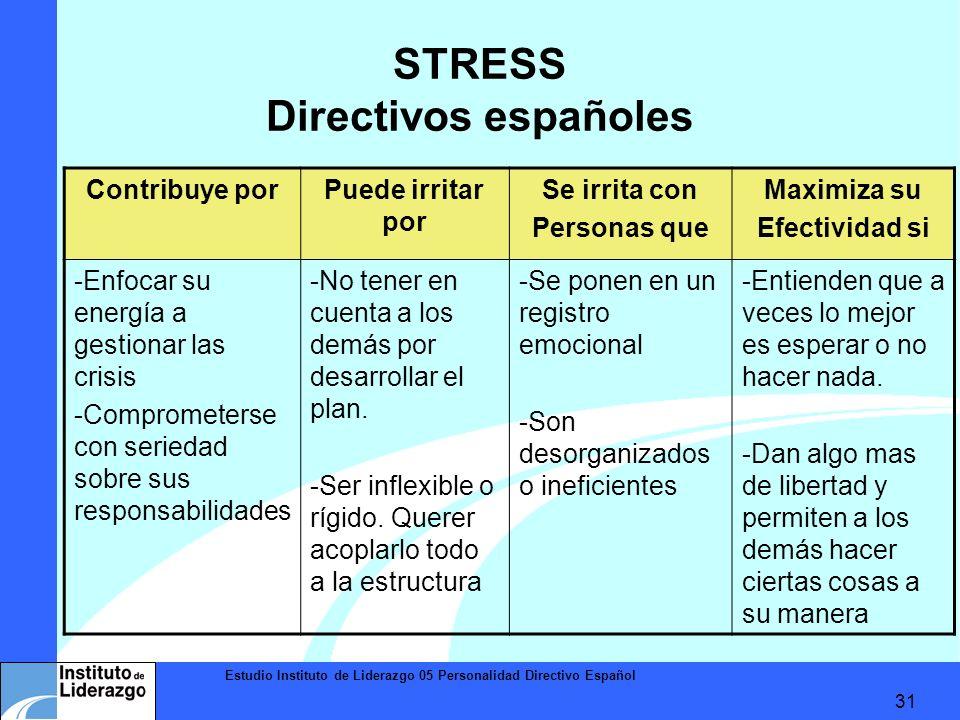 Estudio Instituto de Liderazgo 05 Personalidad Directivo Español 31 STRESS Directivos españoles Contribuye porPuede irritar por Se irrita con Personas