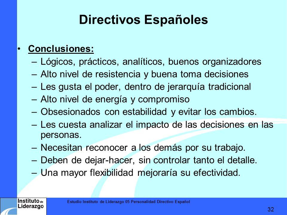Estudio Instituto de Liderazgo 05 Personalidad Directivo Español 32 Directivos Españoles Conclusiones: –Lógicos, prácticos, analíticos, buenos organiz