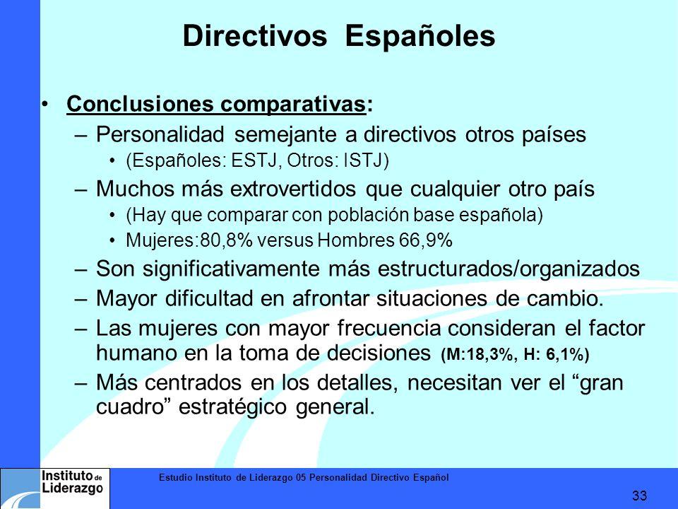 Estudio Instituto de Liderazgo 05 Personalidad Directivo Español 33 Directivos Españoles Conclusiones comparativas: –Personalidad semejante a directiv