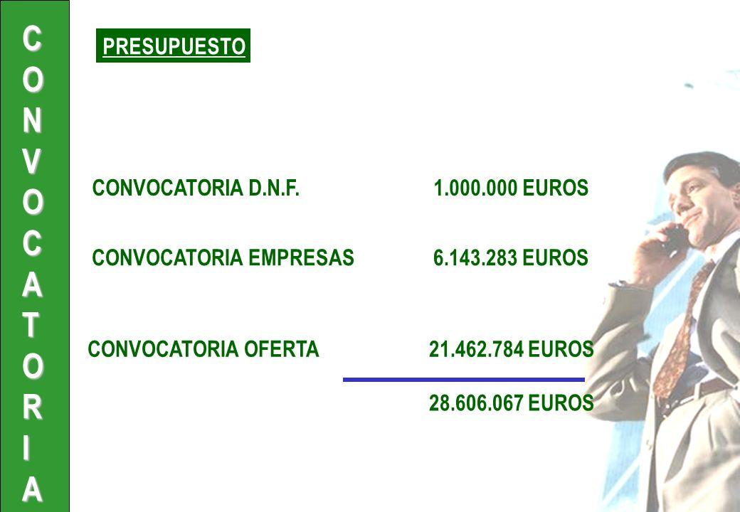 CONVOCATORIA PRESUPUESTO CONVOCATORIA EMPRESAS6.143.283 EUROS CONVOCATORIA D.N.F.