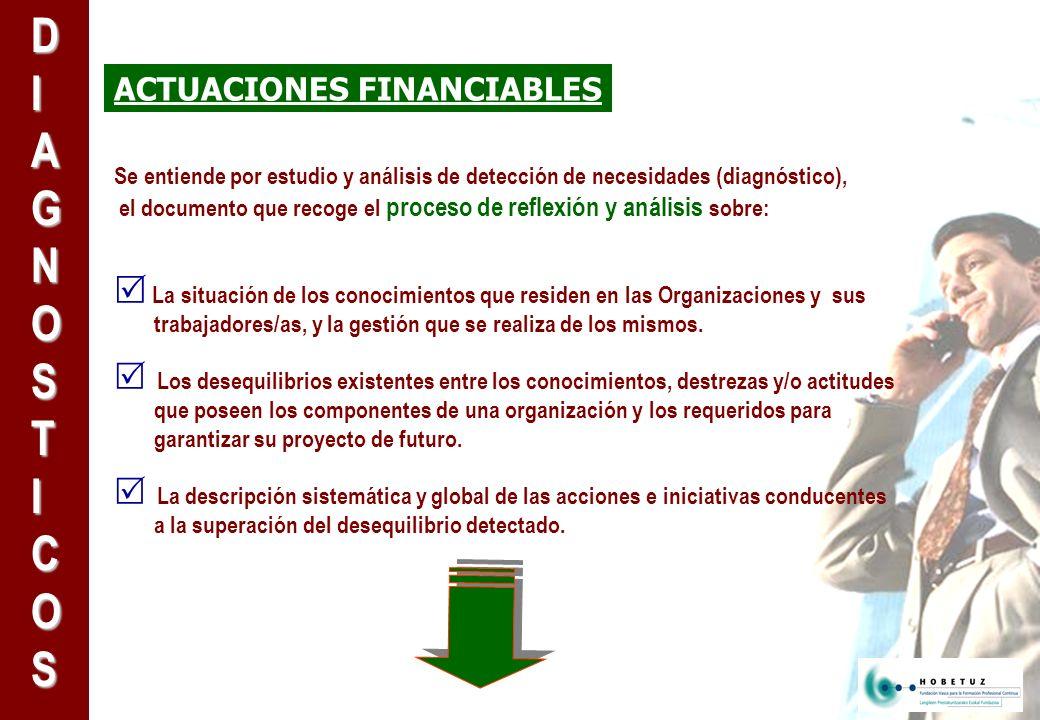 ACTUACIONES FINANCIABLES Se entiende por estudio y análisis de detección de necesidades (diagnóstico), el documento que recoge el proceso de reflexión y análisis sobre: La situación de los conocimientos que residen en las Organizaciones y sus trabajadores/as, y la gestión que se realiza de los mismos.