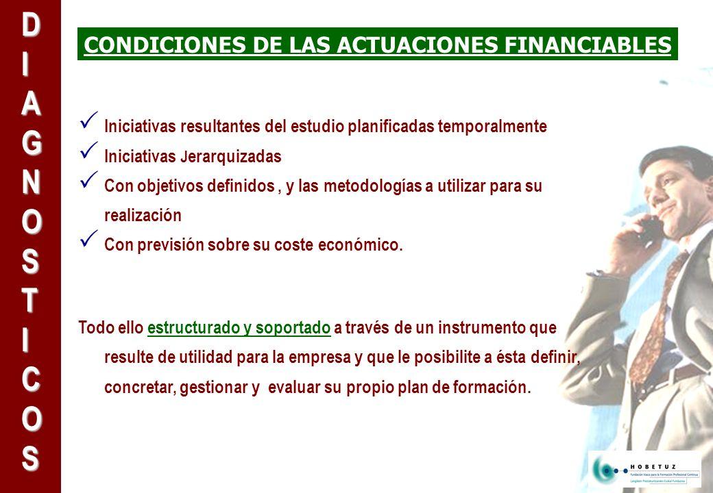 CONDICIONES DE LAS ACTUACIONES FINANCIABLES Iniciativas resultantes del estudio planificadas temporalmente Iniciativas J erarquizadas Con objetivos definidos, y las metodologías a utilizar para su realización Con previsión sobre su coste económico.