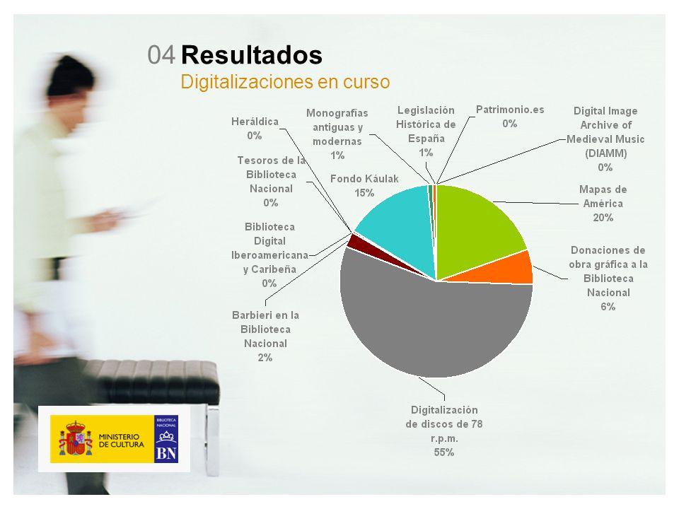 Resultados Digitalizaciones en curso 04