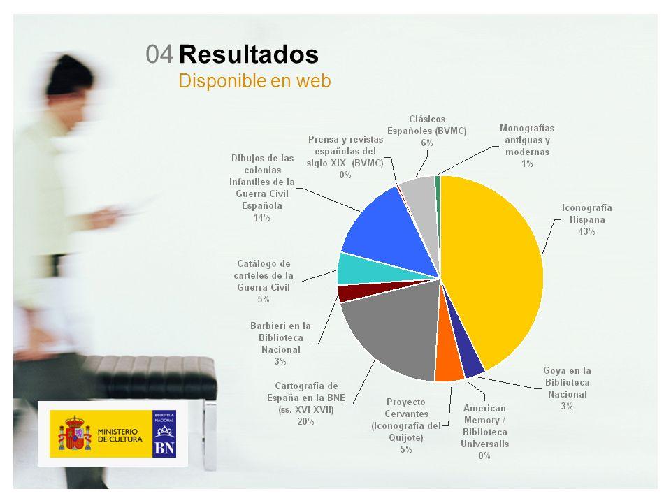 Resultados Disponible en web 04