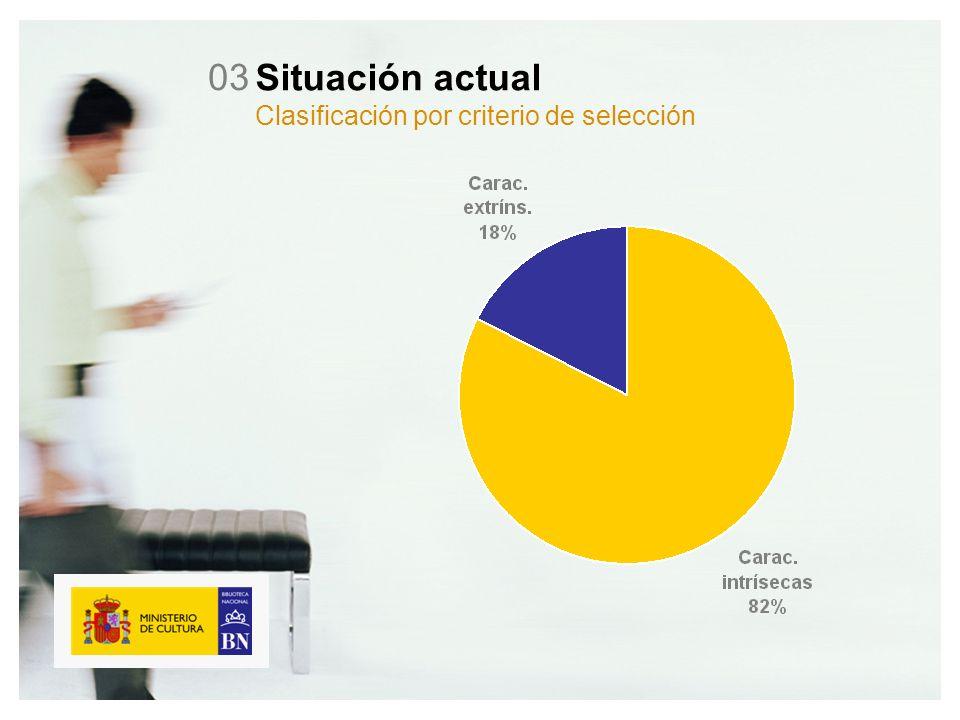 Situación actual Clasificación por criterio de selección 03