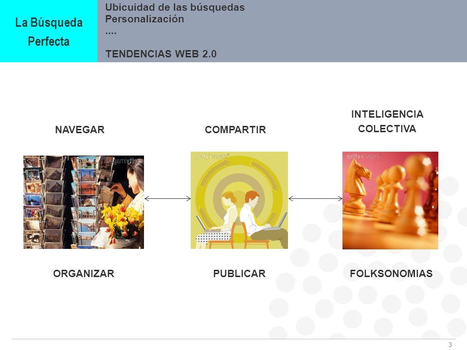 3 Ubicuidad de las búsquedas La Búsqueda Perfecta Personalización.... TENDENCIAS WEB 2.0 NAVEGAR ORGANIZAR COMPARTIR PUBLICAR INTELIGENCIA COLECTIVA F