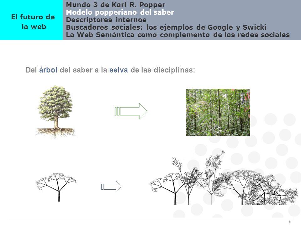 5 Mundo 3 de Karl R. Popper Modelo popperiano del saber Descriptores internos Buscadores sociales: los ejemplos de Google y Swicki La Web Semántica co