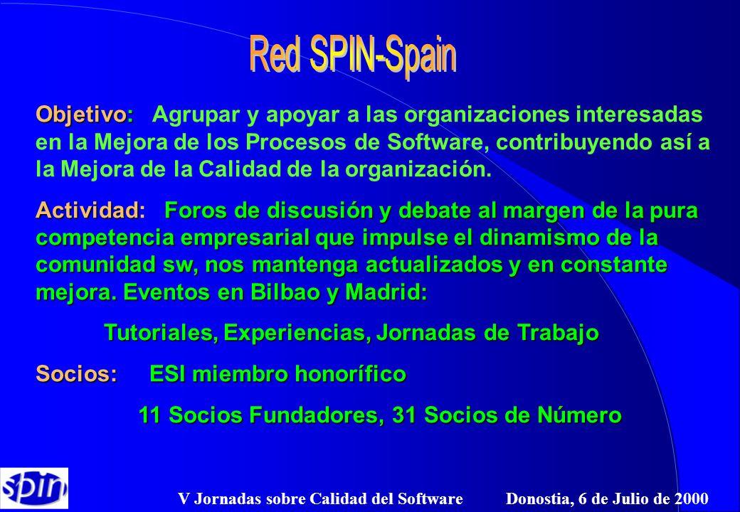 V Jornadas sobre Calidad del Software Donostia, 6 de Julio de 2000 Objetivo: Objetivo: Agrupar y apoyar a las organizaciones interesadas en la Mejora