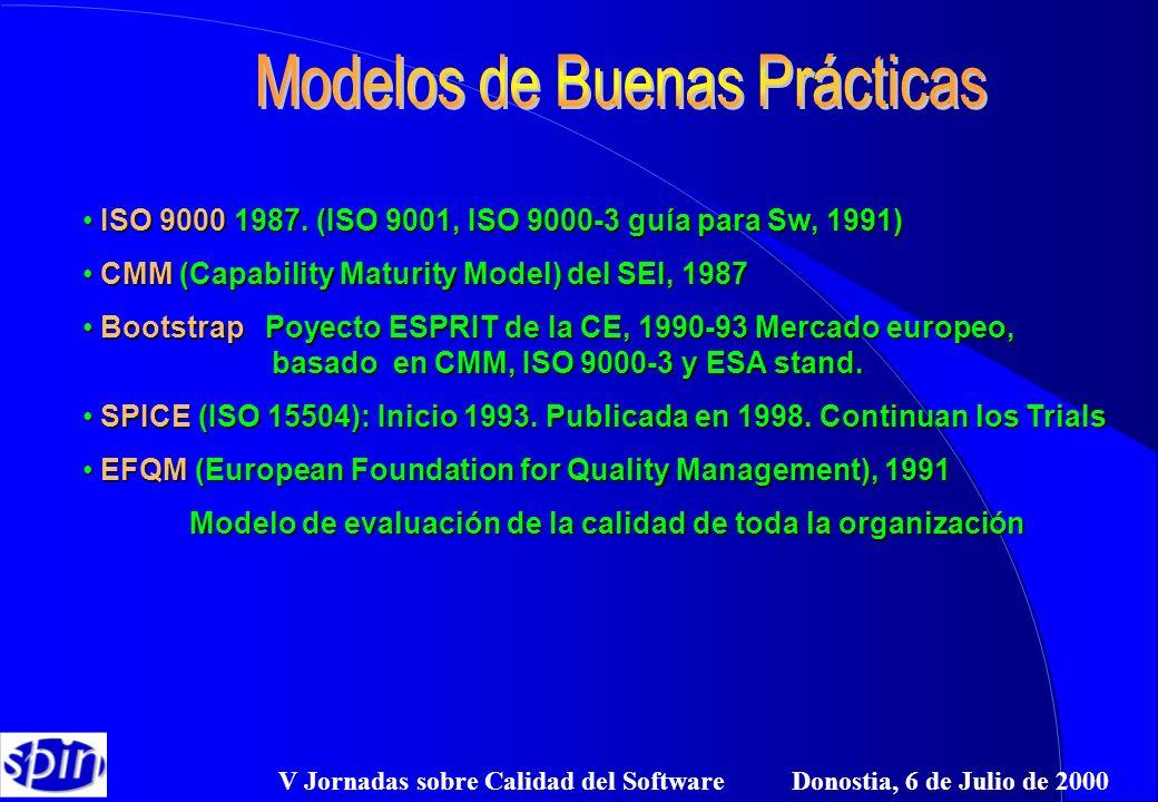 V Jornadas sobre Calidad del Software Donostia, 6 de Julio de 2000 ISO 9000 1987. (ISO 9001, ISO 9000-3 guía para Sw, 1991) ISO 9000 1987. (ISO 9001,