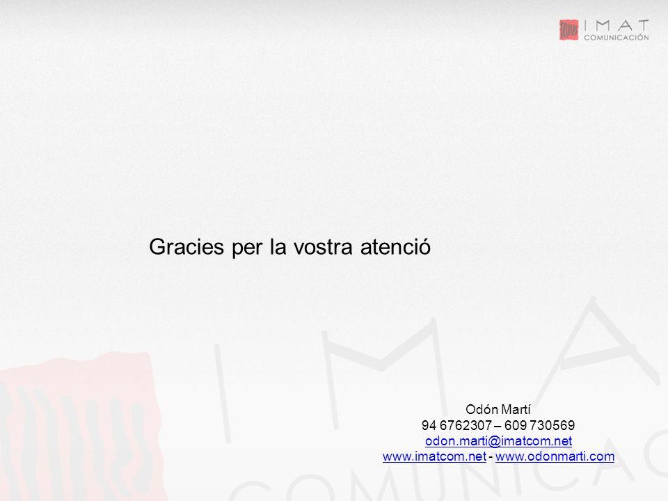 EMPRESA Y REDES SOCIALES, Construyendo tu éxito en 2.0 Odón Martí 94 6762307 – 609 730569 odon.marti@imatcom.net www.imatcom.netwww.imatcom.net - www.odonmarti.comwww.odonmarti.com Gracies per la vostra atenció