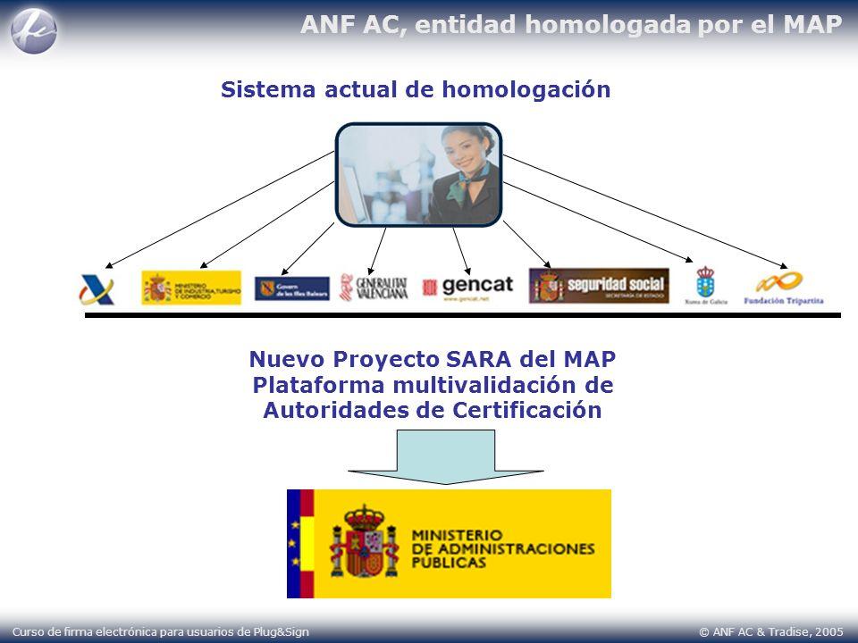 ANF AC, entidad homologada por el MAP Curso de firma electrónica para usuarios de Plug&Sign © ANF AC & Tradise, 2005 Nuevo Proyecto SARA del MAP Plata
