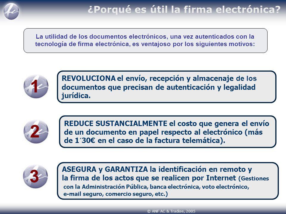 © ANF AC & Tradise, 2005 ¿Porqué es útil la firma electrónica? 1 REVOLUCIONA el envío, recepción y almacenaje de los documentos que precisan de autent