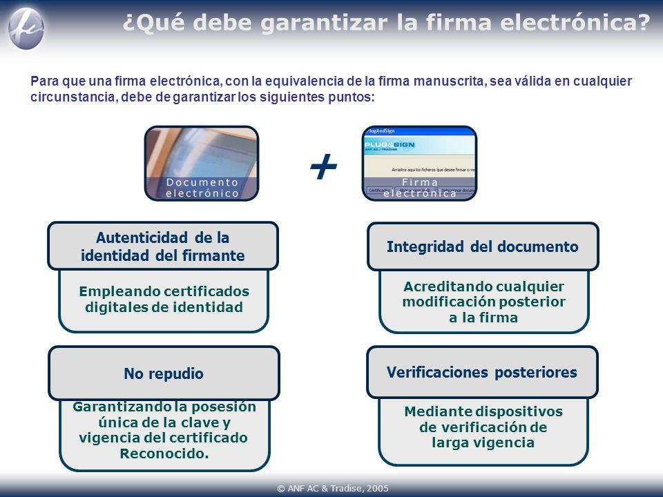 © ANF AC & Tradise, 2005 ¿Qué debe garantizar la firma electrónica? Empleando certificados digitales de identidad Autenticidad de la identidad del fir