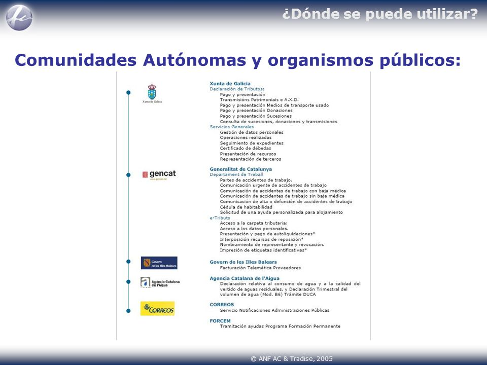 © ANF AC & Tradise, 2005 ¿Dónde se puede utilizar? Comunidades Autónomas y organismos públicos: