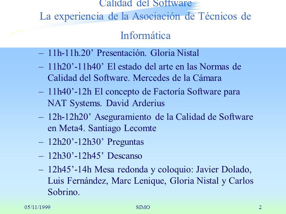05/11/1999SIMO2 Calidad del Software La experiencia de la Asociación de Técnicos de Informática –11h-11h.20 Presentación.