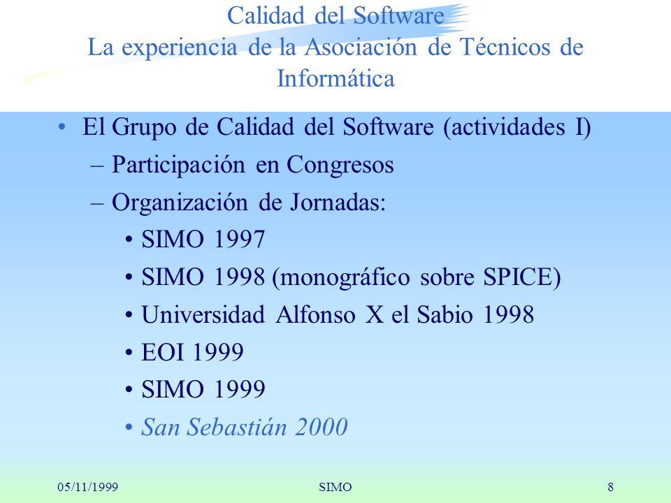 05/11/1999SIMO8 Calidad del Software La experiencia de la Asociación de Técnicos de Informática El Grupo de Calidad del Software (actividades I) –Participación en Congresos –Organización de Jornadas: SIMO 1997 SIMO 1998 (monográfico sobre SPICE) Universidad Alfonso X el Sabio 1998 EOI 1999 SIMO 1999 San Sebastián 2000