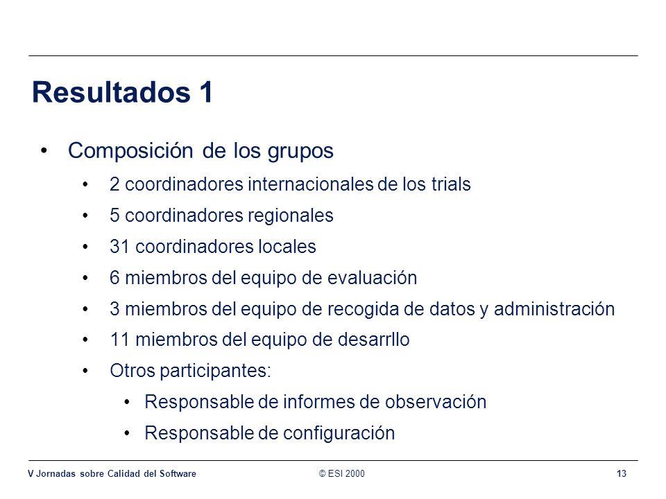 © ESI 2000 V Jornadas sobre Calidad del Software 13 Resultados 1 Composición de los grupos 2 coordinadores internacionales de los trials 5 coordinador