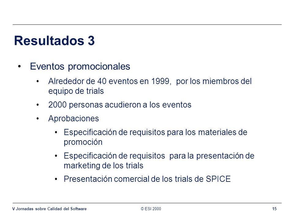 © ESI 2000 V Jornadas sobre Calidad del Software 15 Resultados 3 Eventos promocionales Alrededor de 40 eventos en 1999, por los miembros del equipo de
