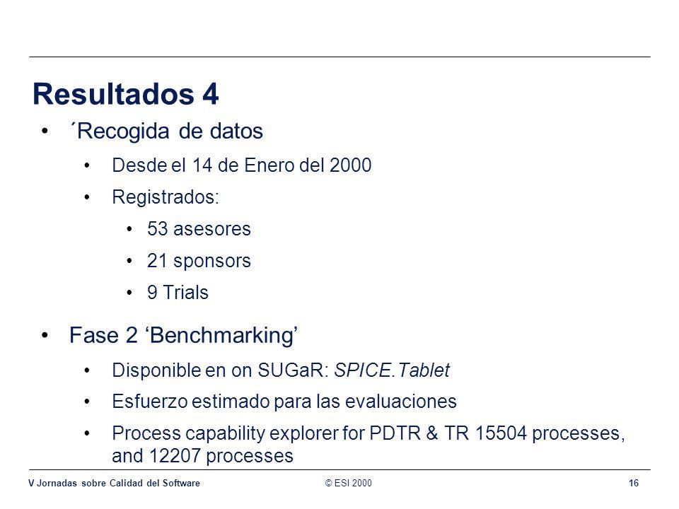 © ESI 2000 V Jornadas sobre Calidad del Software 16 Resultados 4 ´Recogida de datos Desde el 14 de Enero del 2000 Registrados: 53 asesores 21 sponsors