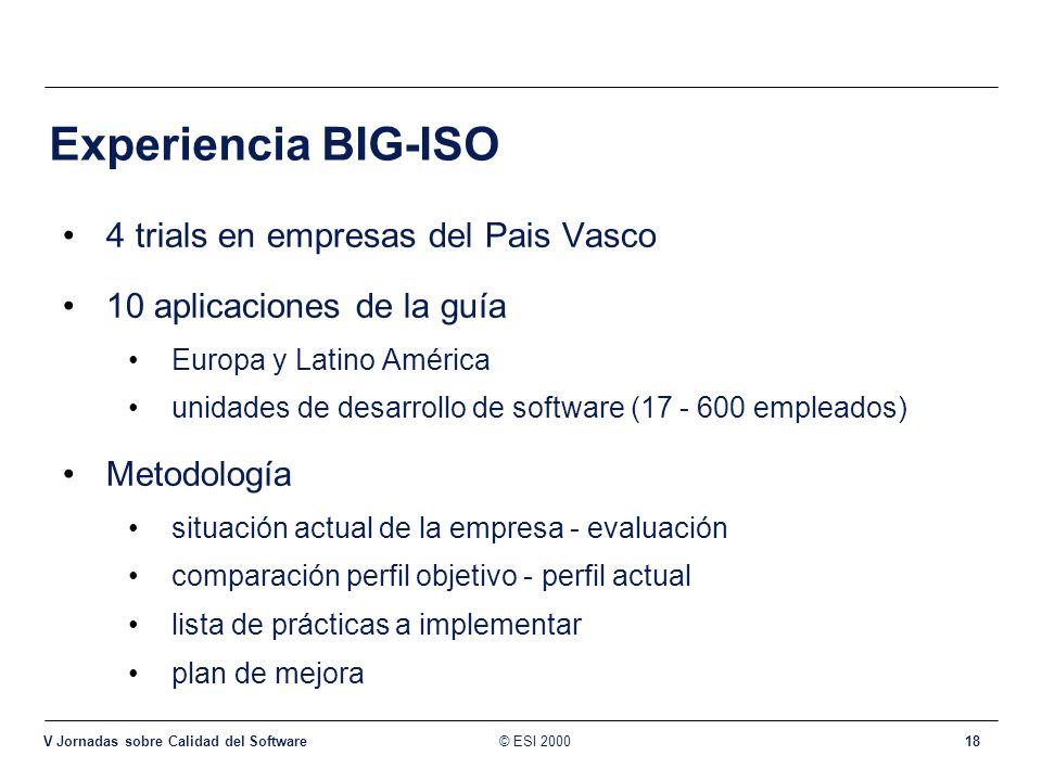 © ESI 2000 V Jornadas sobre Calidad del Software 18 Experiencia BIG-ISO 4 trials en empresas del Pais Vasco 10 aplicaciones de la guía Europa y Latino