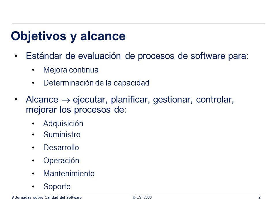 © ESI 2000 V Jornadas sobre Calidad del Software 2 Objetivos y alcance Estándar de evaluación de procesos de software para: Mejora continua Determinac