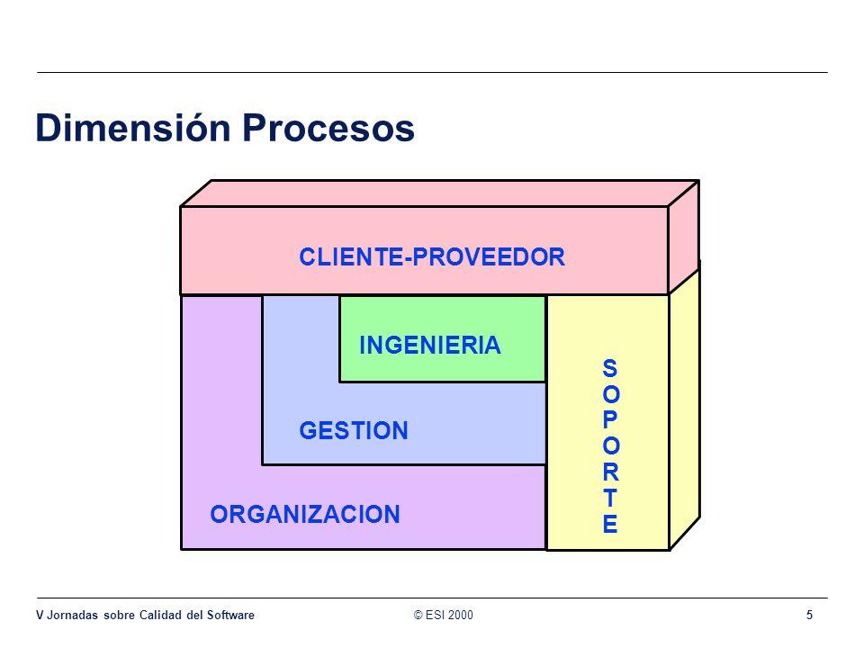 © ESI 2000 V Jornadas sobre Calidad del Software 5 Dimensión Procesos SOPORTESOPORTE CLIENTE-PROVEEDOR INGENIERIA GESTION ORGANIZACION