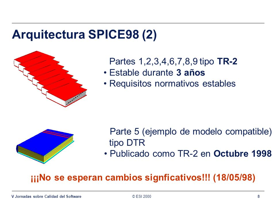 © ESI 2000 V Jornadas sobre Calidad del Software 8 Arquitectura SPICE98 (2) Partes 1,2,3,4,6,7,8,9 tipo TR-2 Estable durante 3 años Requisitos normati