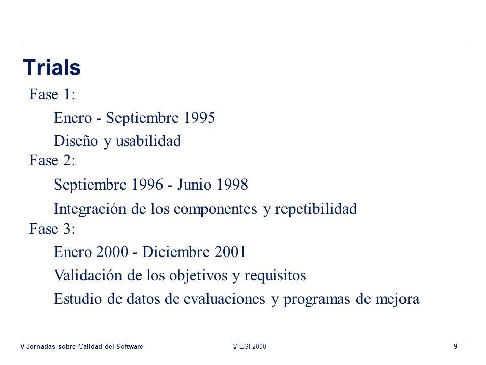 © ESI 2000 V Jornadas sobre Calidad del Software 9 Trials Fase 1: Enero - Septiembre 1995 Diseño y usabilidad Fase 2: Septiembre 1996 - Junio 1998 Int